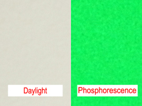 Phosphorescent Yellow-Green Polyethylene Microspheres Density 1.14g/cc Glow In the Dark Yellow-Green Response (470nm-600nm) - Long After-Glow